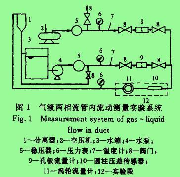 图1气液两相流管内流动测量实验系统