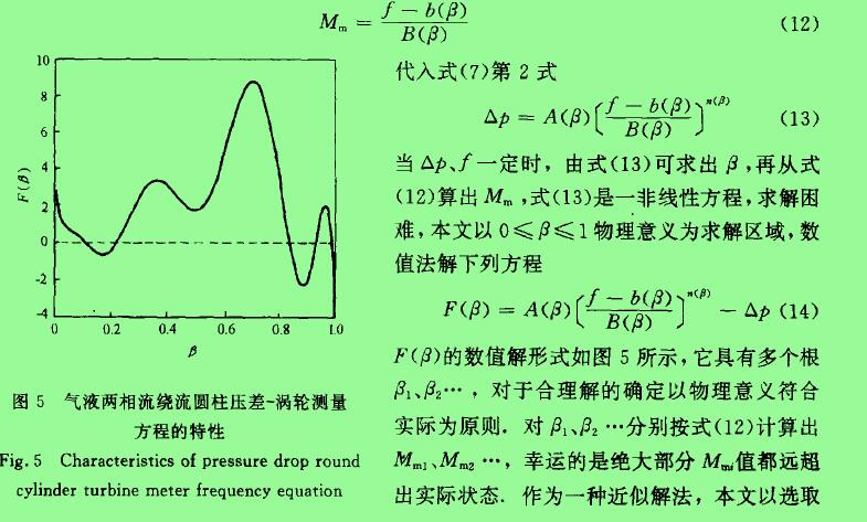 图5气液两相流绕流圆柱压差一涡轮测量方程的特性