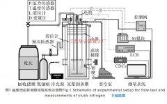低温浆体电容式液位计的优化及实验