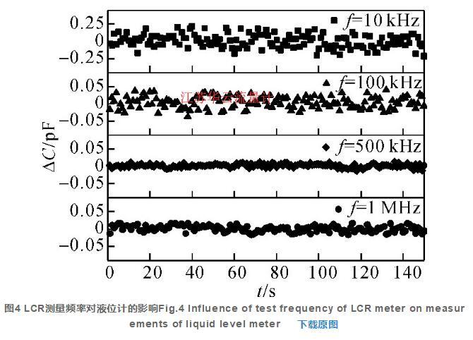 图4 LCR测量频率对液位计的影响Fig.4 Influence of test frequency of LCR meter on measurements of liquid level meter