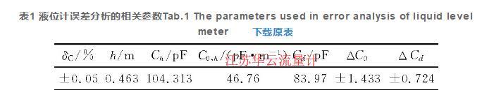 表1 液位计误差分析的相关参数Tab.1 The parameters used in error analysis of liquid level meter