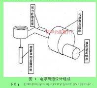 电浮筒液位计|工作原理|结构组成|在线维