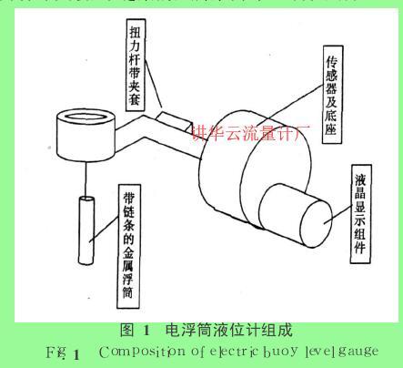 图 1 电浮筒液位计组成