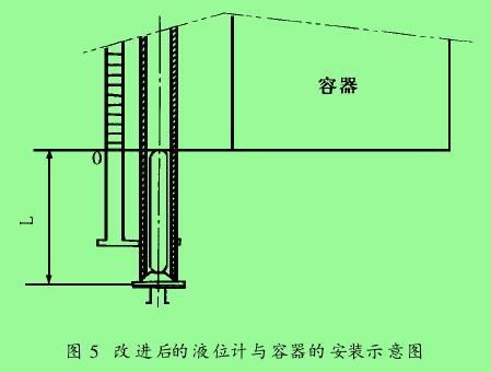图 5 改进后的液位计与容器的安装示意图