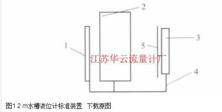 图1 2 m水槽液位计标准装置