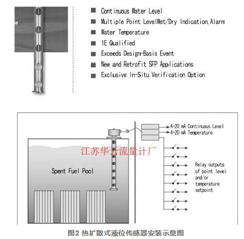图2 热扩散式液位传感器安装示意图