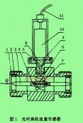 光纤涡轮流量传感器及检测系统研究