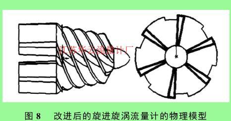 图 8  改进后的旋进旋涡流量计的物理模型