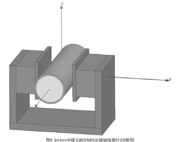 图5 Ansys中建立的DN80永磁钠流量计3D模型