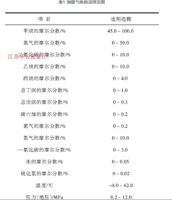 表1 测量气体的适用范围