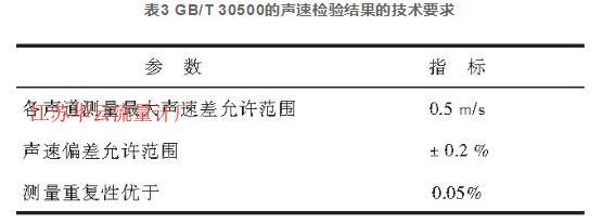 表3 GB/T 30500的声速检验结果的技术要求