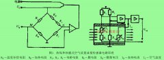 热膜式气体质量流量计 工作原理 结构详