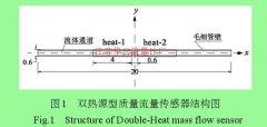 微小气体流量测量中双热源质量流量传感