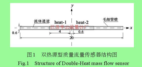 图1 双热源型质量流量传感器结构图