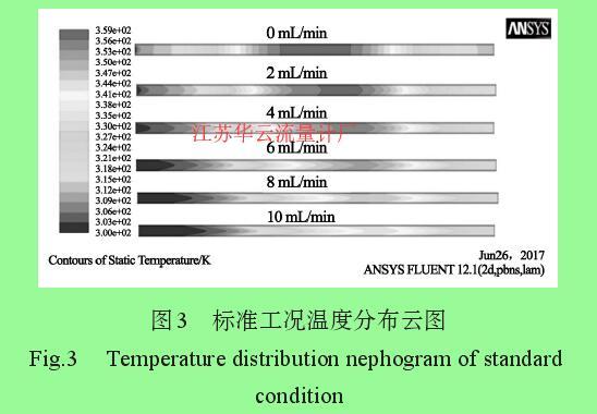 图3 标准工况温度分布云图