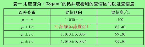 表一用密度为1.03g/cm³的钻井液检测的置信区间以及置信度