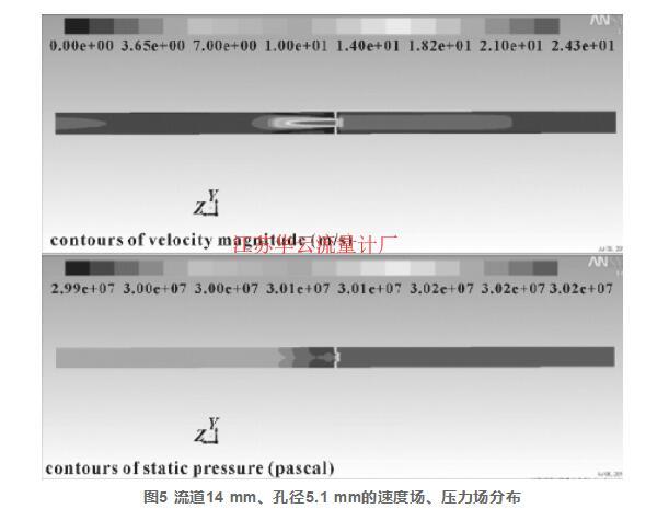 图5 流道14 mm、孔径5.1 mm的速度场、压力场分布
