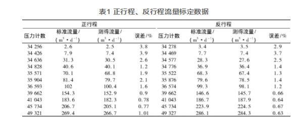 表1 正行程、反行程流量标定数据