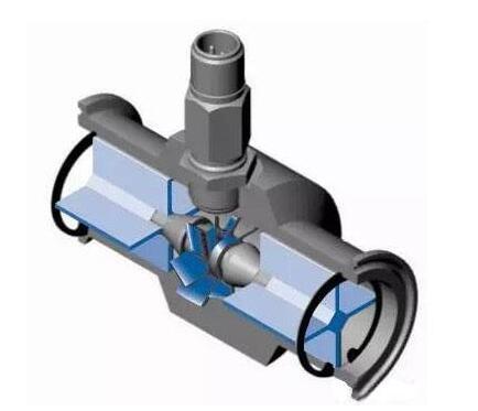 大气油田用溢气型涡轮流量计使用效果分析