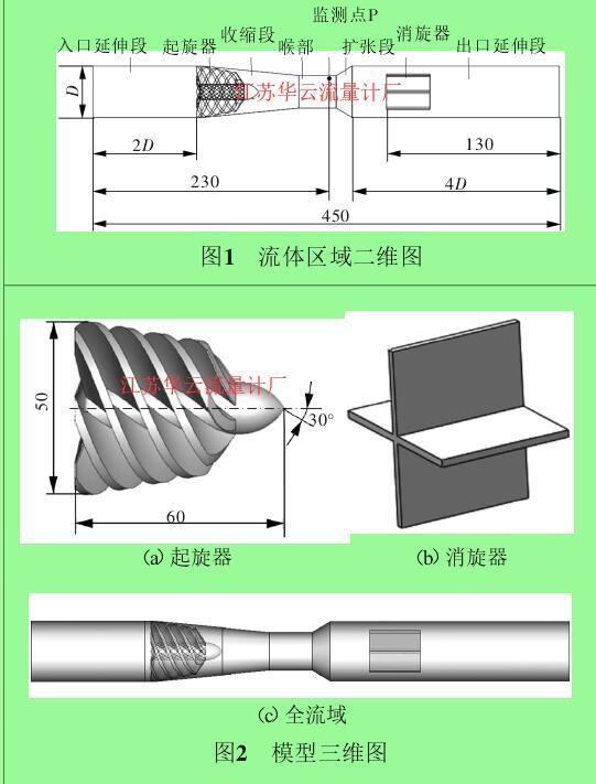 图2 模型三维图图1 流体区域二维图