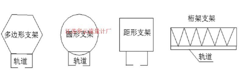 图4 支架截面形状示意图