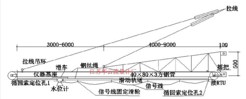 图5 轨道移动式水位计支架安装设计图