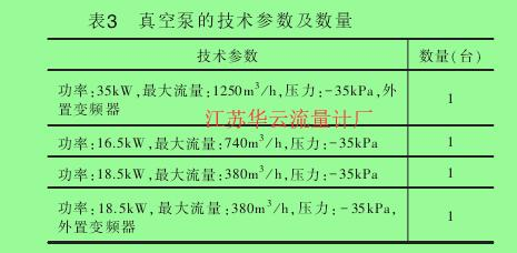 表3 真空泵的技术参数及数量