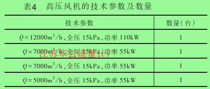 表4 高压风机的技术参数及数量