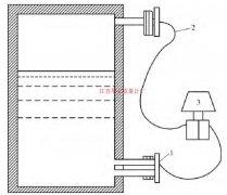 氨球罐液位计选型 选出比较合理的测量液