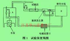 上游旋涡流对孔板流量计性能影响