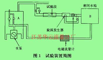 图1试验装置简图