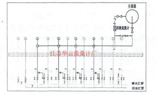 图3 2号阀组间工艺改造流程示意图
