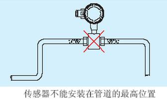 传感器不能安装在管道的***高位置.jpg
