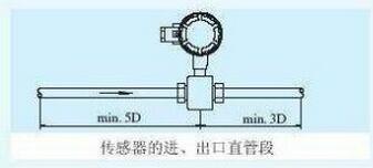 电磁流量计进出口直管段.jpg
