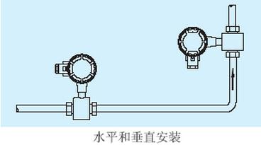 电磁流量计水平和垂直安装.jpg