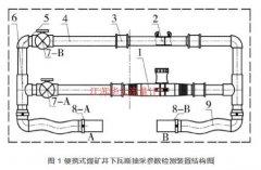 孔板流量计用于便携式瓦斯抽采参数检测