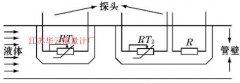 热敏电阻的热式液体流量传感器