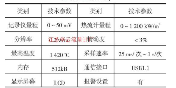 表3 热流量计的技术参数