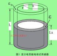 智能燃油液位计的产品设计与使用说明书
