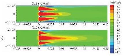 图不同开孔形状多孔板2. 0 m/s的LN2速度云图