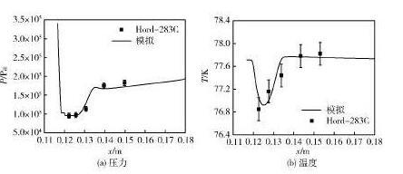图 水翼壁面压力和温度分布