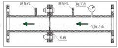 瓦斯抽采孔板流量计应用于矿井计量工作