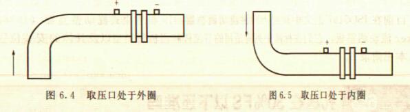 环室孔板流量计上下游直管段的正确安装