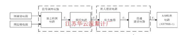 图2 恒功率热式流量计检测电路总体框图