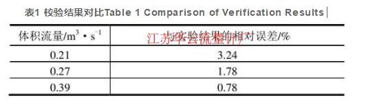 表1 校验结果对比Table 1 Comparison of Verification Results
