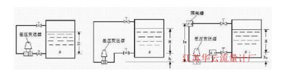 差压式液位计误差如何解决 怎么分析处理