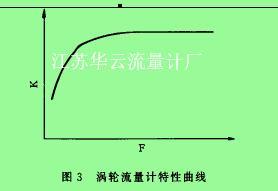 图3涡轮流量计特性曲线