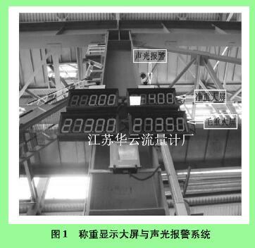 图1称重显示大屏与声光报警系统