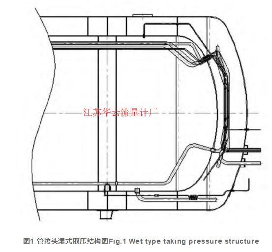 图1 管接头湿式取压结构图Fig.1 Wet type taking pressure structure