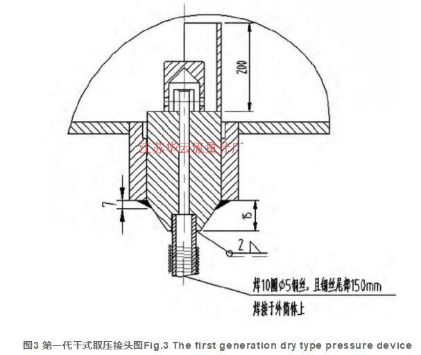 图3 代干式取压接头图Fig.3 The first generation dry type pressure device